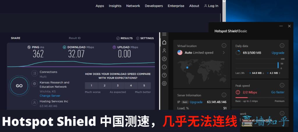 VPN测速、免费VPN、Hotspot Shield测速