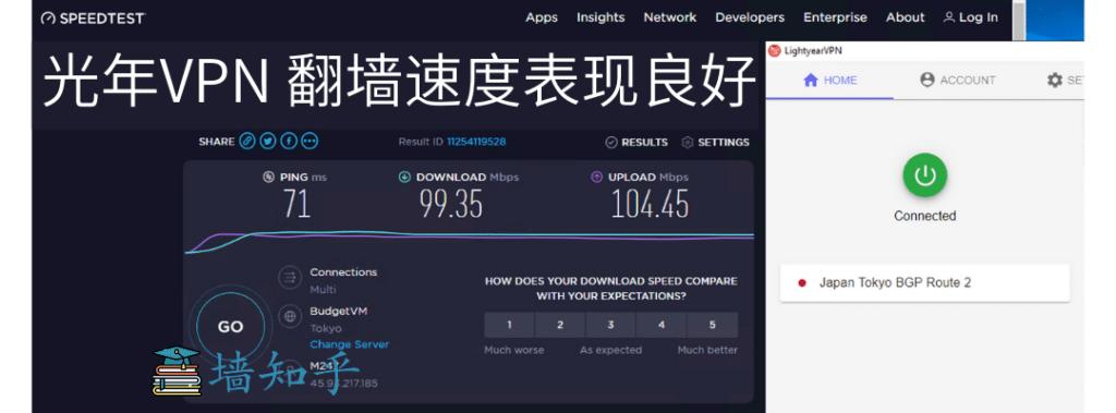 VPN测速、VPN排行、光年VPN测速